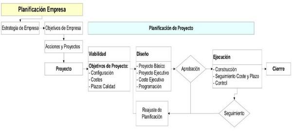 planificacion_pmp